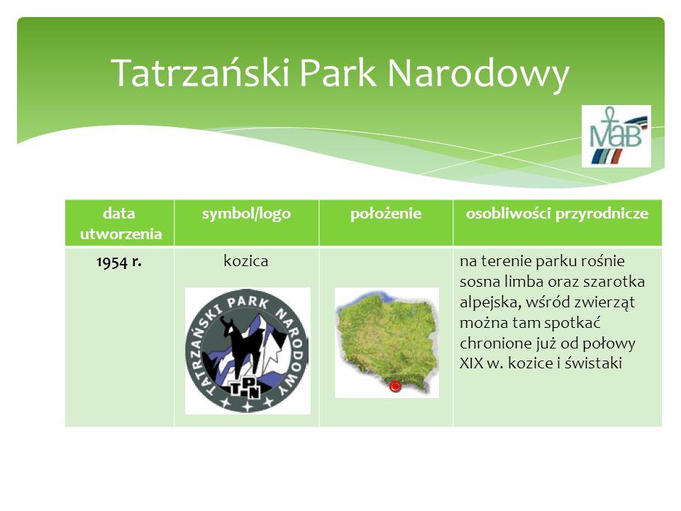 data utworzenia symbol/logopołożenieosobliwości przyrodnicze 1954 r.kozicana terenie parku rośnie sosna limba oraz szarotka alpejska, wśród zwierząt m