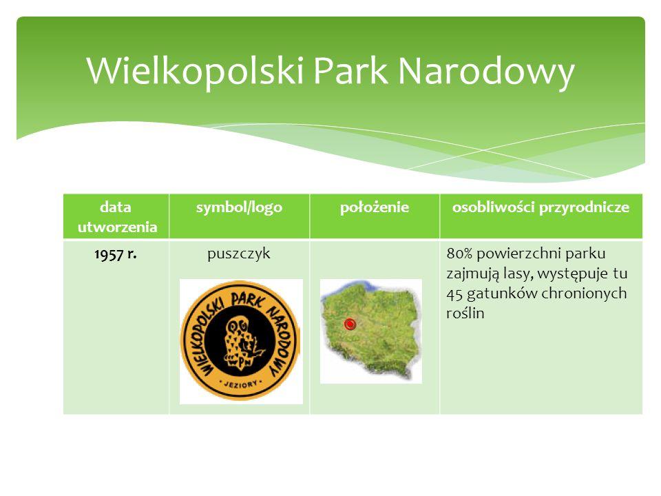 data utworzenia symbol/logopołożenieosobliwości przyrodnicze 1957 r.puszczyk80% powierzchni parku zajmują lasy, występuje tu 45 gatunków chronionych r