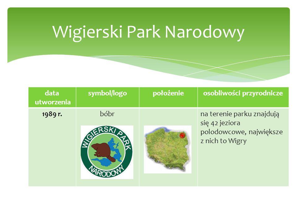 data utworzenia symbol/logopołożenieosobliwości przyrodnicze 1989 r.bóbrna terenie parku znajdują się 42 jeziora polodowcowe, największe z nich to Wig