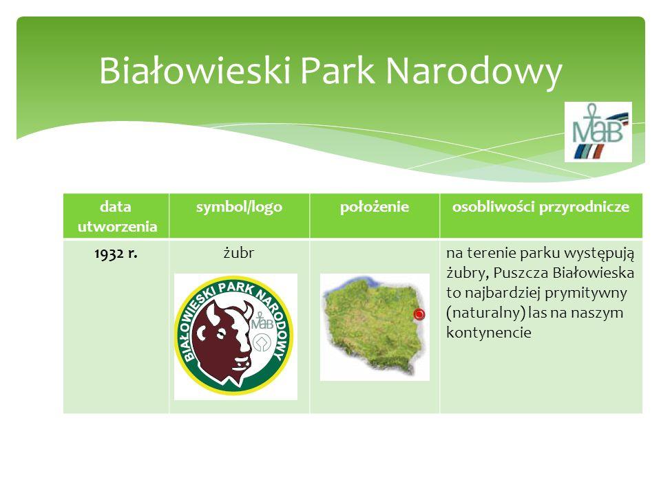 data utworzenia symbol/logopołożenieosobliwości przyrodnicze 1932 r.żubrna terenie parku występują żubry, Puszcza Białowieska to najbardziej prymitywn