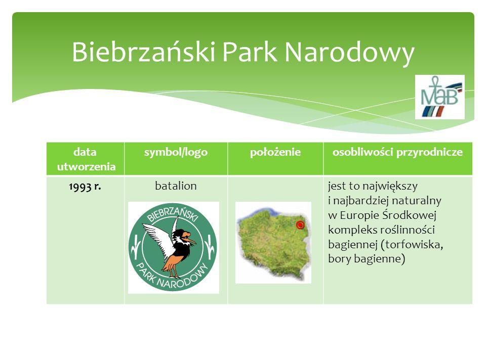 data utworzenia symbol/logopołożenieosobliwości przyrodnicze 1973 r.ryśjedynie na terenie Bieszczadów występuje grzyb – odgiętka wetlińska, można tam również spotkać węża Eskulapa Bieszczadzki Park Narodowy