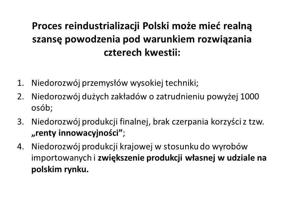 Proces reindustrializacji Polski może mieć realną szansę powodzenia pod warunkiem rozwiązania czterech kwestii: 1.Niedorozwój przemysłów wysokiej techniki; 2.Niedorozwój dużych zakładów o zatrudnieniu powyżej 1000 osób; 3.Niedorozwój produkcji finalnej, brak czerpania korzyści z tzw.