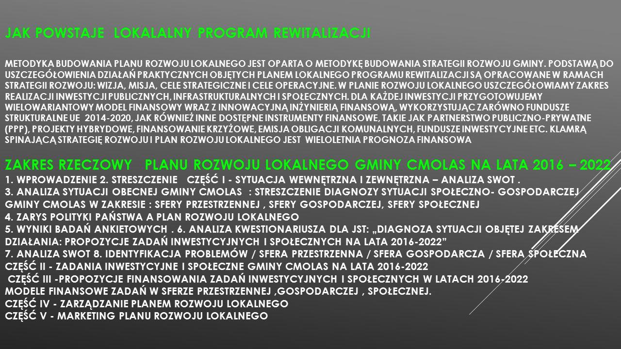Dziękuję za uwagę. Bożena Cebula BC CONSULTING tel. 531 505 591,e-mail : bcconsulting12@wp.pl