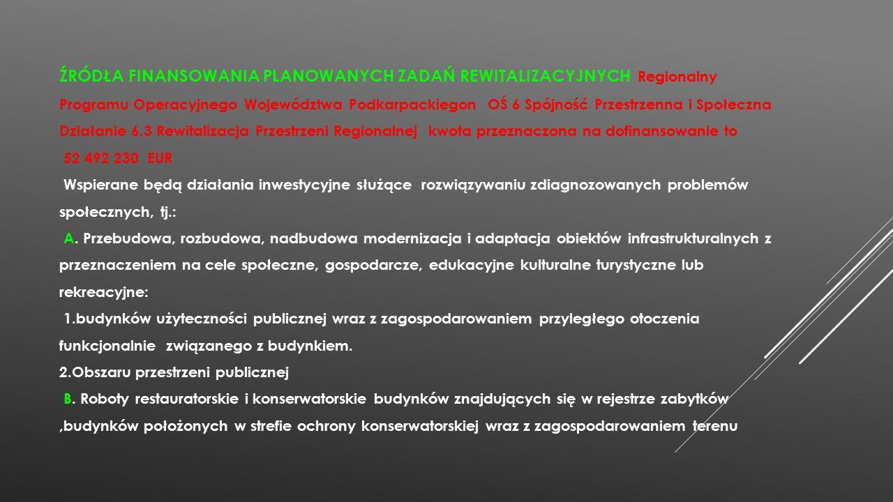 W ramach wskazanych powyżej typów projektów (wyłącznie jako element projektu) możliwa jest: budowa, przebudowa, rozbudowa i modernizacja podstawowej infrastruktury komunalnej (np.