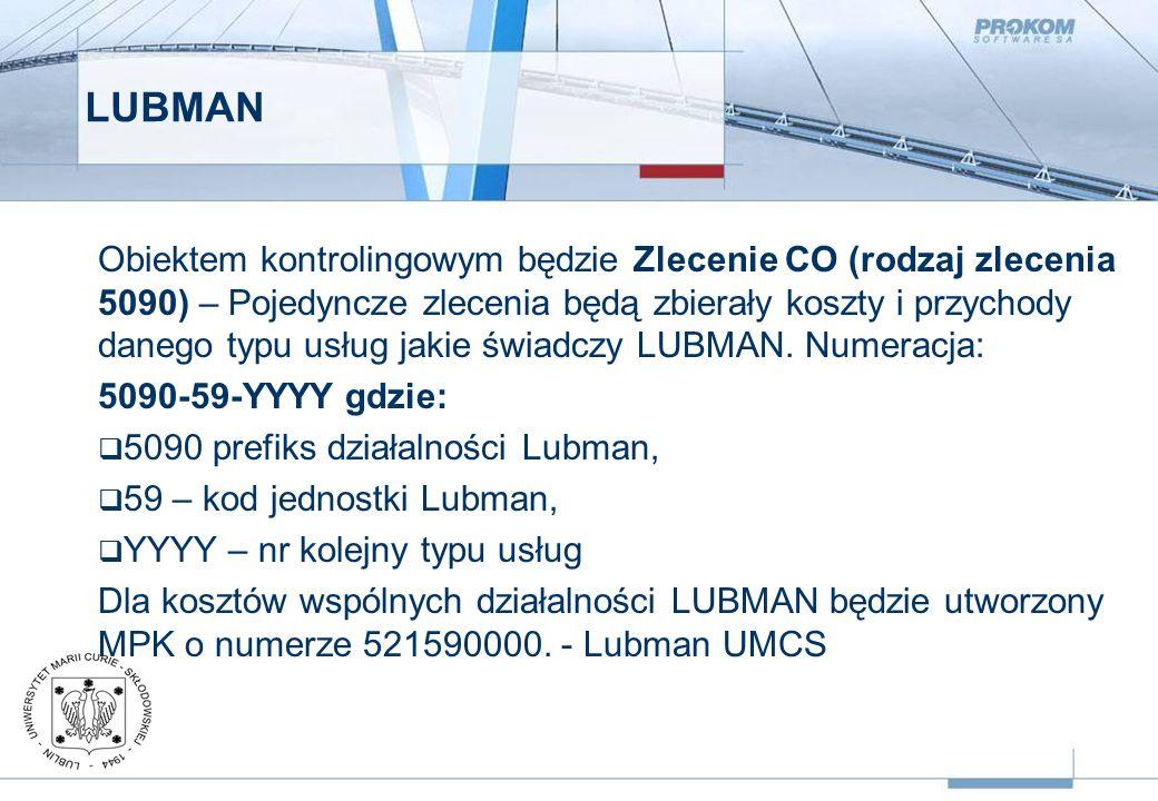 LUBMAN Obiektem kontrolingowym będzie Zlecenie CO (rodzaj zlecenia 5090) – Pojedyncze zlecenia będą zbierały koszty i przychody danego typu usług jakie świadczy LUBMAN.