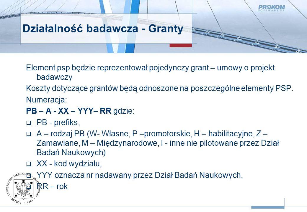Działalność badawcza - Granty Element psp będzie reprezentował pojedynczy grant – umowy o projekt badawczy Koszty dotyczące grantów będą odnoszone na poszczególne elementy PSP.