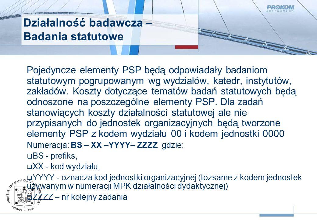Działalność badawcza – Badania statutowe Pojedyncze elementy PSP będą odpowiadały badaniom statutowym pogrupowanym wg wydziałów, katedr, instytutów, zakładów.