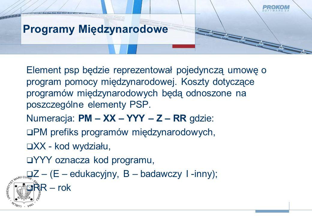 Programy Międzynarodowe Element psp będzie reprezentował pojedynczą umowę o program pomocy międzynarodowej.