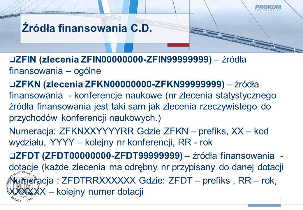 Źródła finansowania C.D.