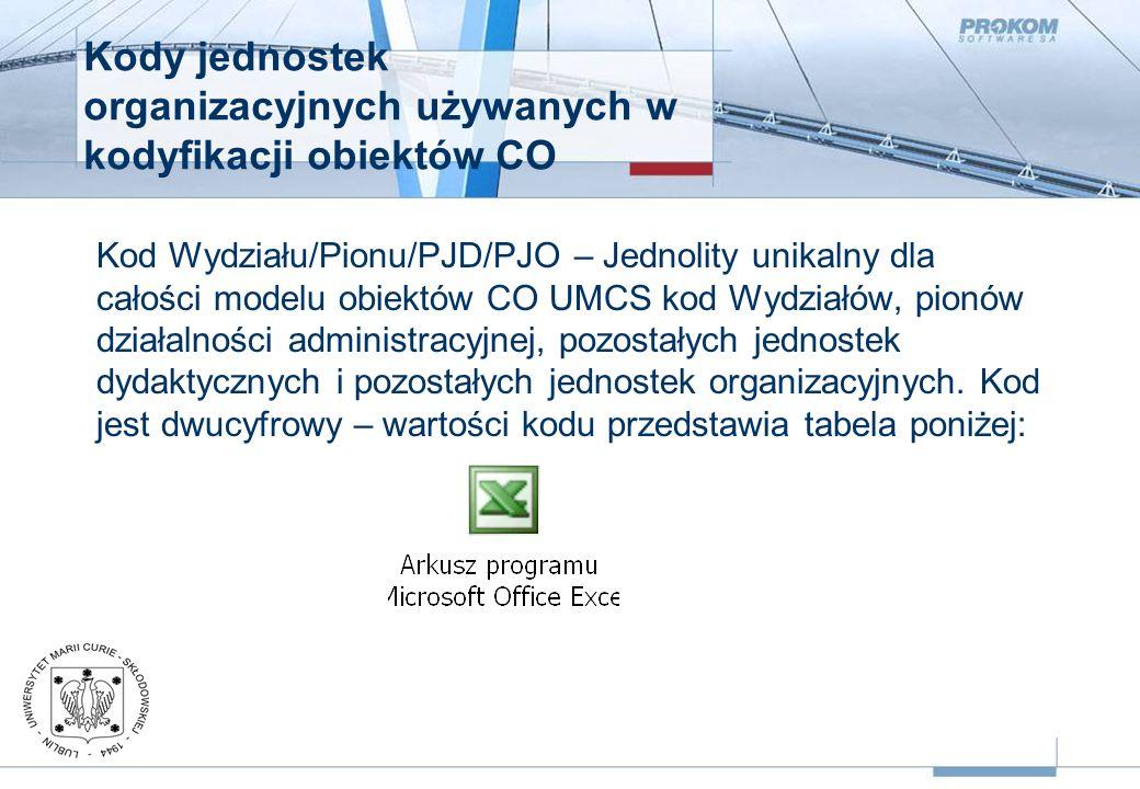 Kody jednostek organizacyjnych używanych w kodyfikacji obiektów CO Kod Wydziału/Pionu/PJD/PJO – Jednolity unikalny dla całości modelu obiektów CO UMCS kod Wydziałów, pionów działalności administracyjnej, pozostałych jednostek dydaktycznych i pozostałych jednostek organizacyjnych.