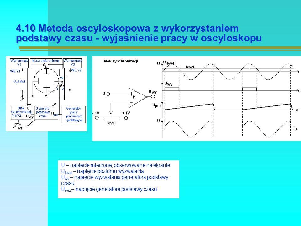 4.10 Metoda oscyloskopowa z wykorzystaniem podstawy czasu - wyjaśnienie pracy w oscyloskopu U – napiecie mierzone, obserwowane na ekranie U level – napięcie poziomu wyzwalania U wy – napięcie wyzwalania generatora podstawy czasu U pcz – napięcie generatora podstawy czasu