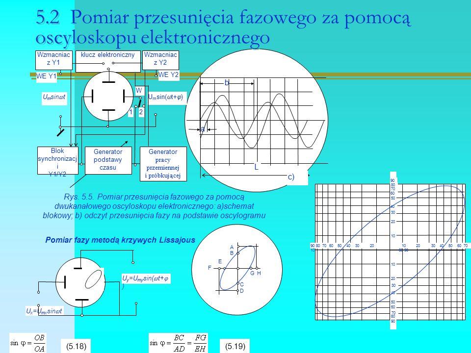 a b L 1 W klucz elektroniczny Generator podstawy czasu U m sin(  t+  ) U m sin  t Generator pracy przemiennej i próbkującej Blok synchronizacj i Y1/Y2 Wzmacniac z Y1 Wzmacniac z Y2 WE Y1 WE Y2 2 5.2 Pomiar przesunięcia fazowego za pomocą oscyloskopu elektronicznego Rys.