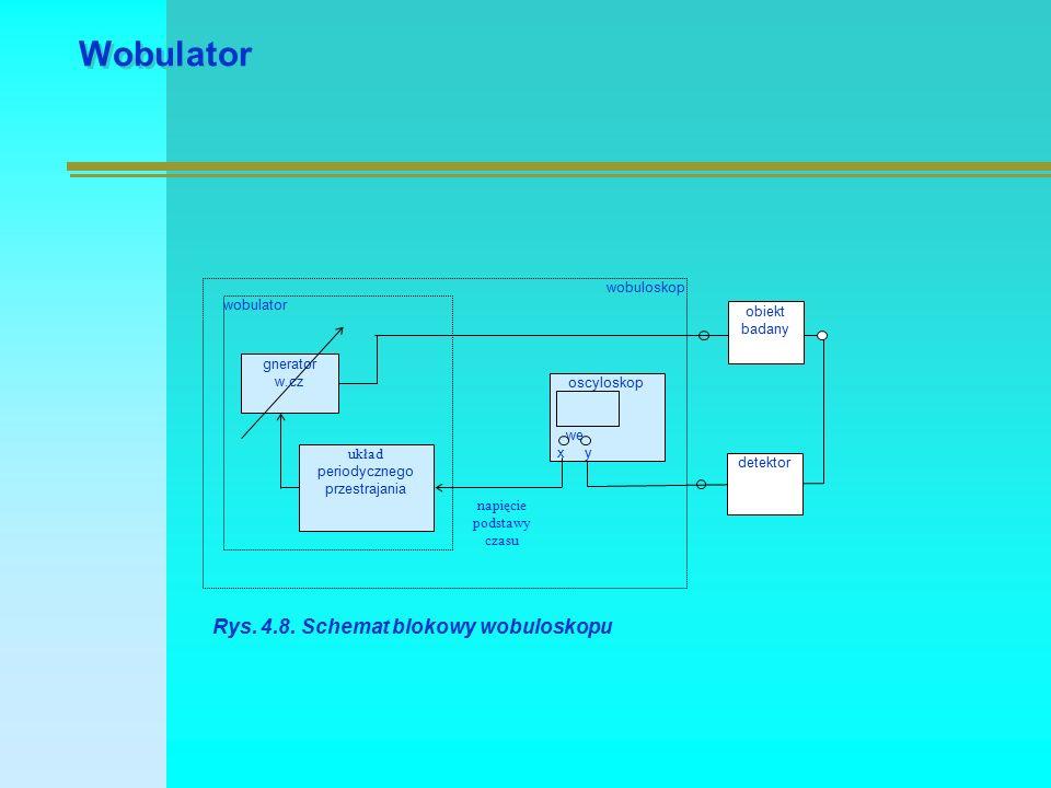 Wobulator oscyloskop we x y wobuloskop gnerator w.cz układ periodycznego przestrajania detektor wobulator napięcie podstawy czasu obiekt badany Rys.