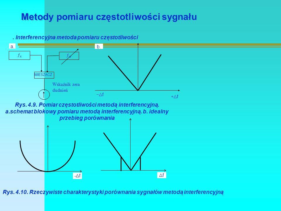 4.8 Metoda cyfrowa bezpośredniego i pośredniego pomiaru częstotliwości Rys.