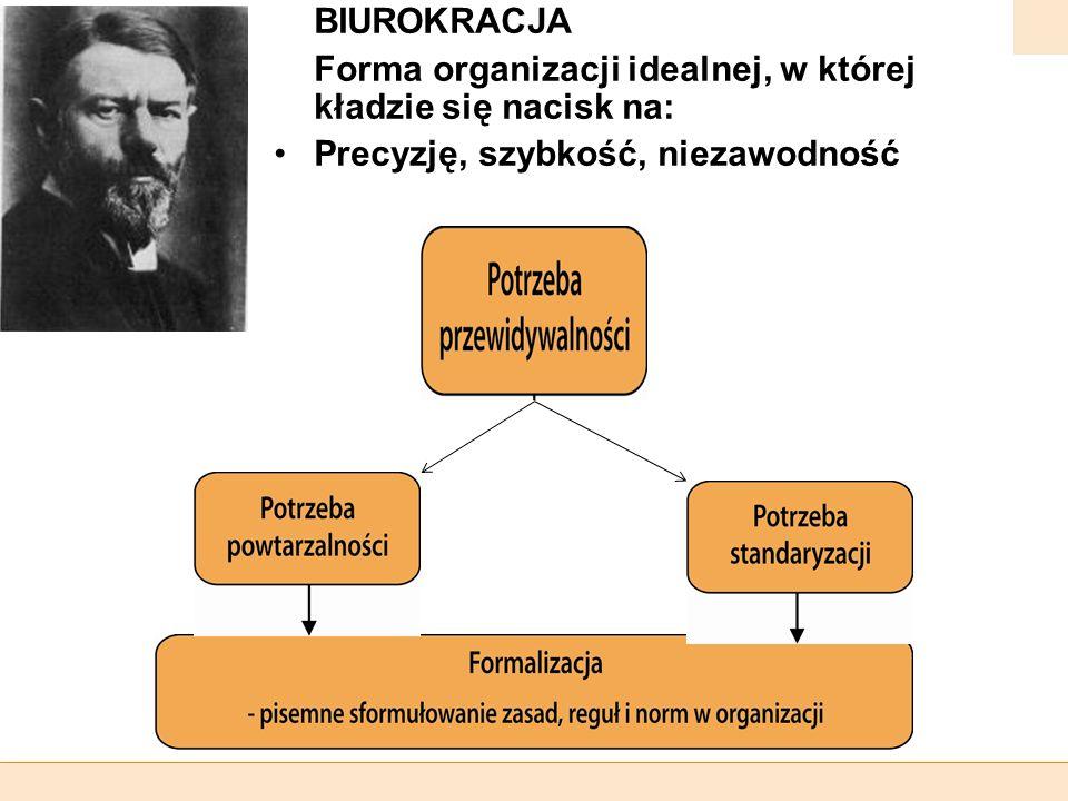 BIUROKRACJA Forma organizacji idealnej, w której kładzie się nacisk na: Precyzję, szybkość, niezawodność