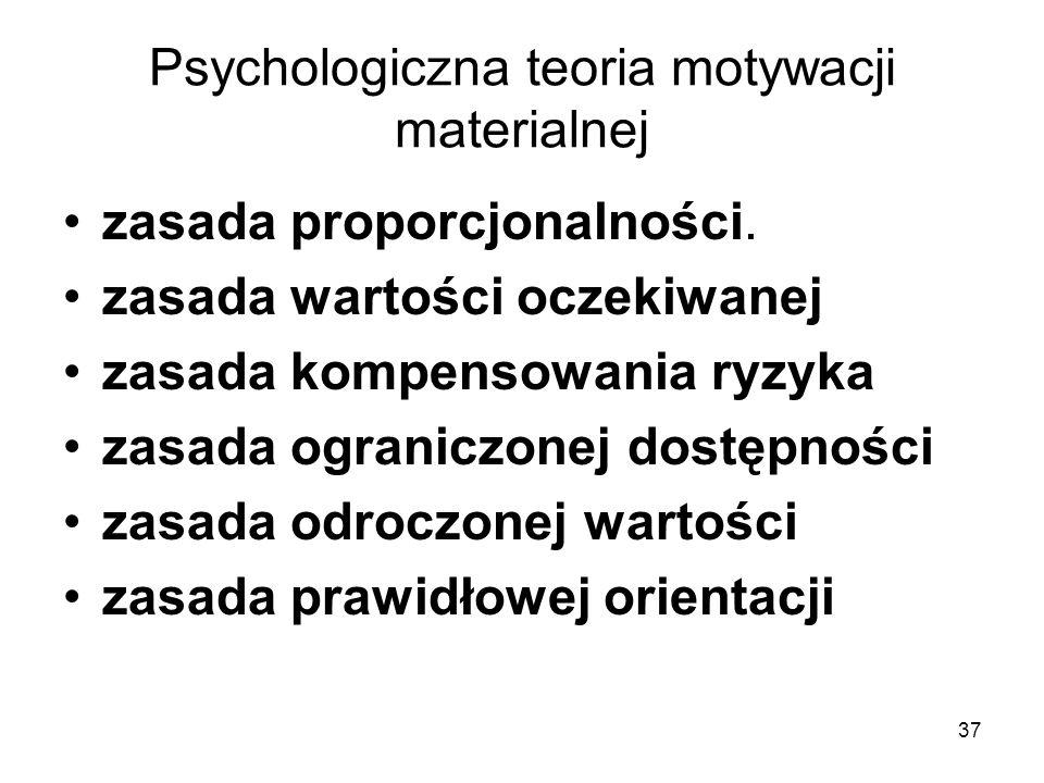 Psychologiczna teoria motywacji materialnej zasada proporcjonalności.