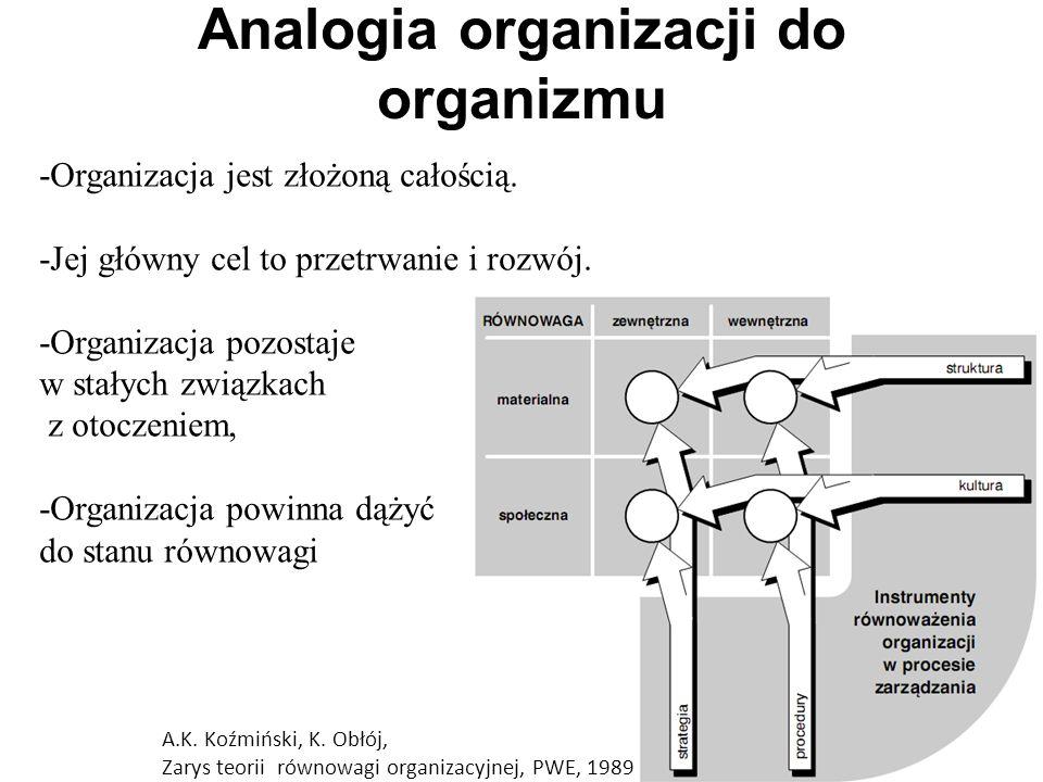 -Organizacja jest złożoną całością. -Jej główny cel to przetrwanie i rozwój.
