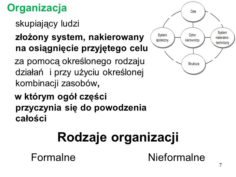 Organizacja skupiający ludzi złożony system, nakierowany na osiągnięcie przyjętego celu za pomocą określonego rodzaju działań i przy użyciu określonej kombinacji zasobów, w którym ogół części przyczynia się do powodzenia całości 7 Rodzaje organizacji Formalne Nieformalne