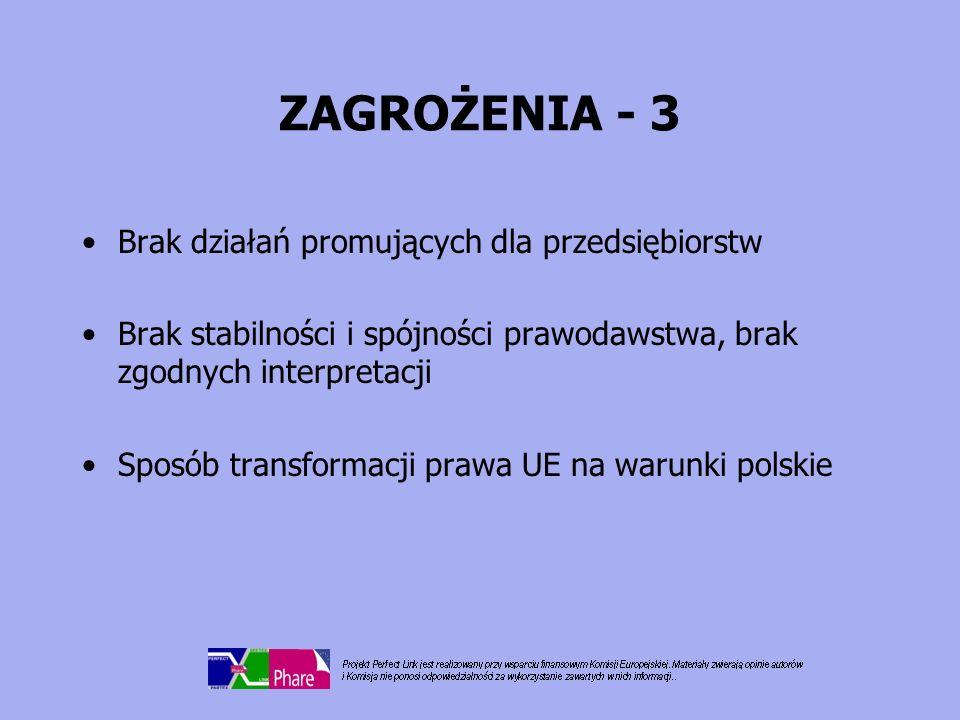 ZAGROŻENIA - 3 Brak działań promujących dla przedsiębiorstw Brak stabilności i spójności prawodawstwa, brak zgodnych interpretacji Sposób transformacj