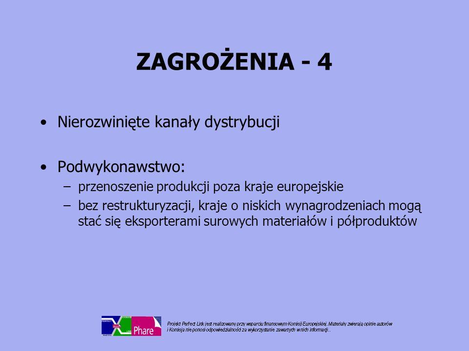 ZAGROŻENIA - 4 Nierozwinięte kanały dystrybucji Podwykonawstwo: –przenoszenie produkcji poza kraje europejskie –bez restrukturyzacji, kraje o niskich