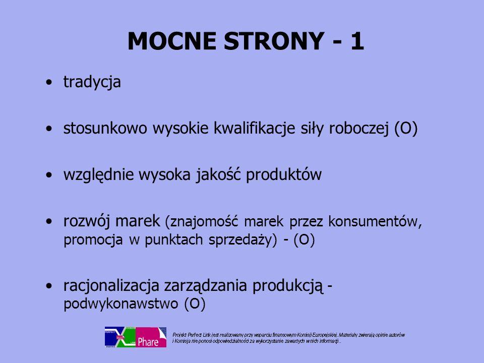 MOCNE STRONY - 1 tradycja stosunkowo wysokie kwalifikacje siły roboczej (O) względnie wysoka jakość produktów rozwój marek (znajomość marek przez kons