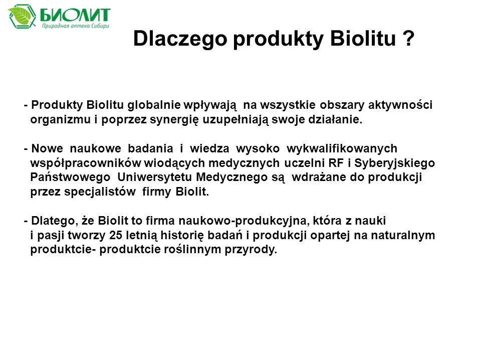 Dlaczego produkty Biolitu .