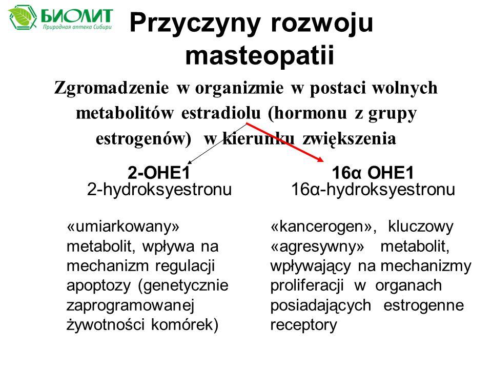 Zgromadzenie w organizmie w postaci wolnych metabolitów estradiolu (hormonu z grupy estrogenów) w kierunku zwiększenia Przyczyny rozwoju masteopatii 2-ОНЕ1 2-hydroksyestronu 16α ОНЕ1 16α-hydroksyestronu «kancerogen», kluczowy «agresywny» metabolit, wpływający na mechanizmy proliferacji w organach posiadających estrogenne receptory «umiarkowany» metabolit, wpływa na mechanizm regulacji apoptozy (genetycznie zaprogramowanej żywotności komórek)