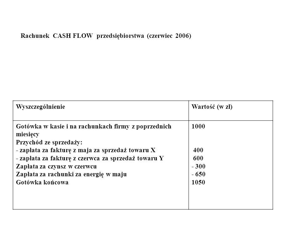 Rachunek CASH FLOW przedsiębiorstwa (czerwiec 2006) WyszczególnienieWartość (w zł) Gotówka w kasie i na rachunkach firmy z poprzednich miesięcy Przych