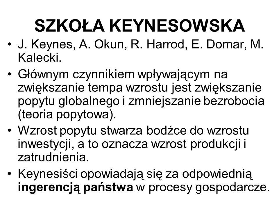 SZKOŁA KEYNESOWSKA J. Keynes, A. Okun, R. Harrod, E. Domar, M. Kalecki. Głównym czynnikiem wpływającym na zwiększanie tempa wzrostu jest zwiększanie p
