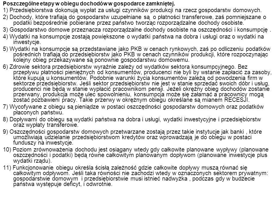 Poszczególne etapy w obiegu dochodów w gospodarce zamkniętej. 1) Przedsiębiorstwa dokonują wypłat za usługi czynników produkcji na rzecz gospodarstw d