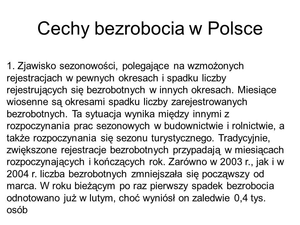 Cechy bezrobocia w Polsce 1. Zjawisko sezonowości, polegające na wzmożonych rejestracjach w pewnych okresach i spadku liczby rejestrujących się bezrob