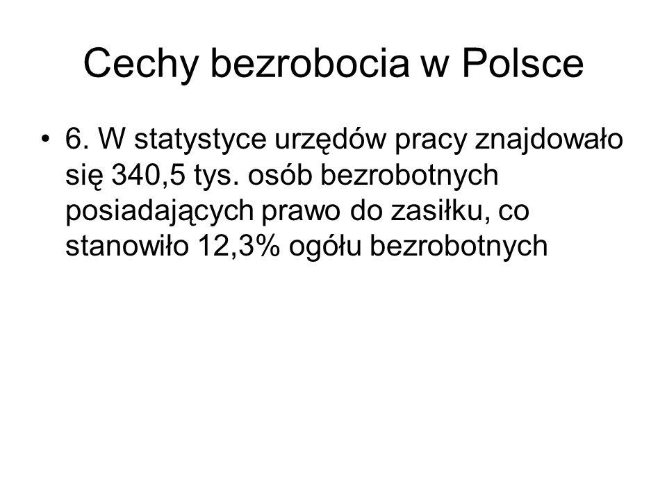 Cechy bezrobocia w Polsce 6. W statystyce urzędów pracy znajdowało się 340,5 tys. osób bezrobotnych posiadających prawo do zasiłku, co stanowiło 12,3%