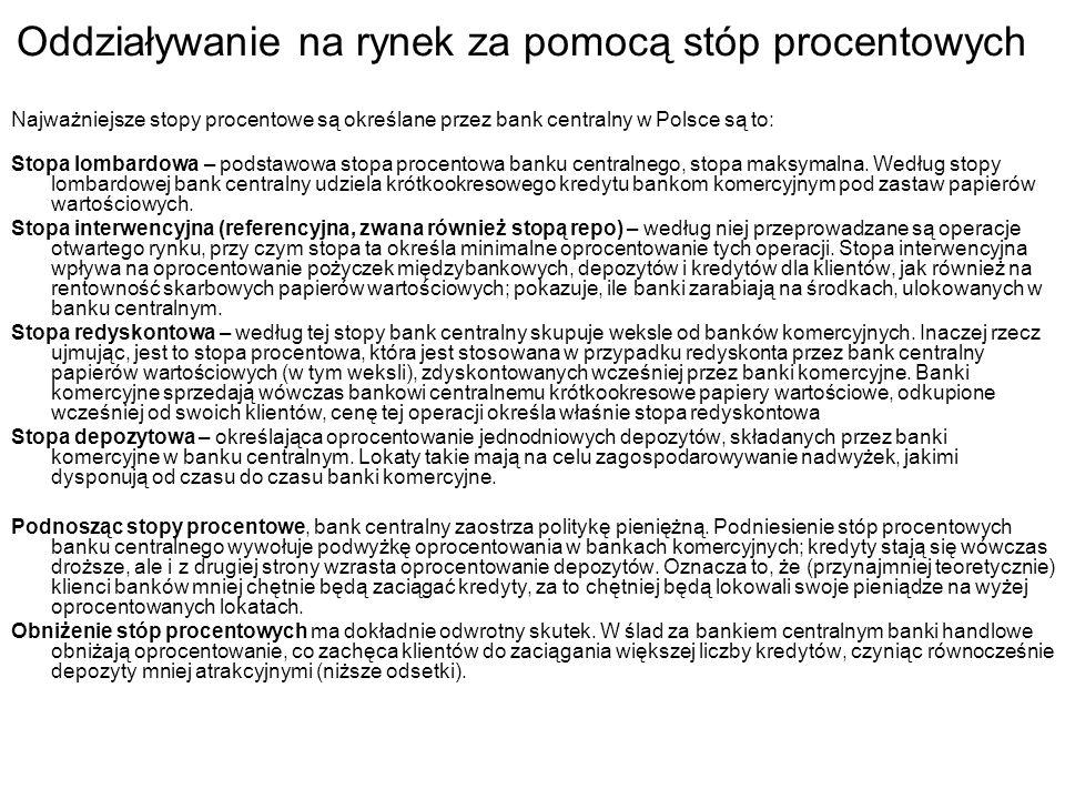 Oddziaływanie na rynek za pomocą stóp procentowych Najważniejsze stopy procentowe są określane przez bank centralny w Polsce są to: Stopa lombardowa –