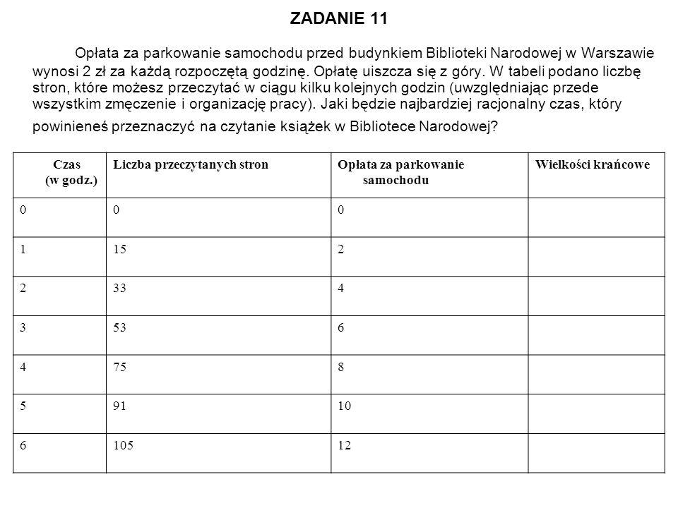 ZADANIE 11 Opłata za parkowanie samochodu przed budynkiem Biblioteki Narodowej w Warszawie wynosi 2 zł za każdą rozpoczętą godzinę. Opłatę uiszcza się