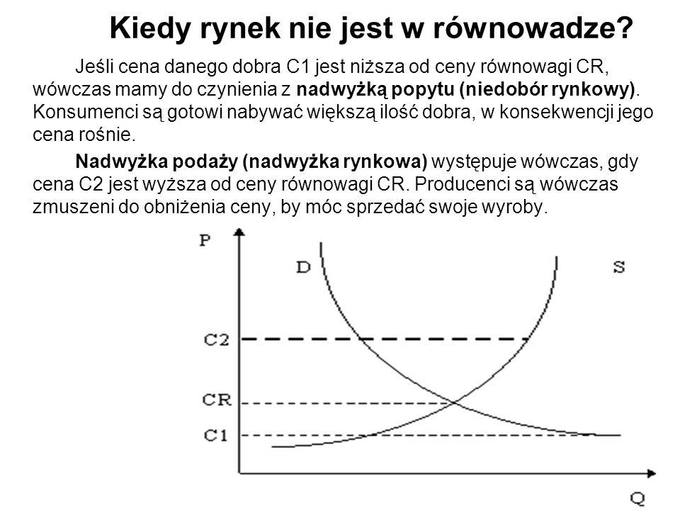 Kiedy rynek nie jest w równowadze? Jeśli cena danego dobra C1 jest niższa od ceny równowagi CR, wówczas mamy do czynienia z nadwyżką popytu (niedobór