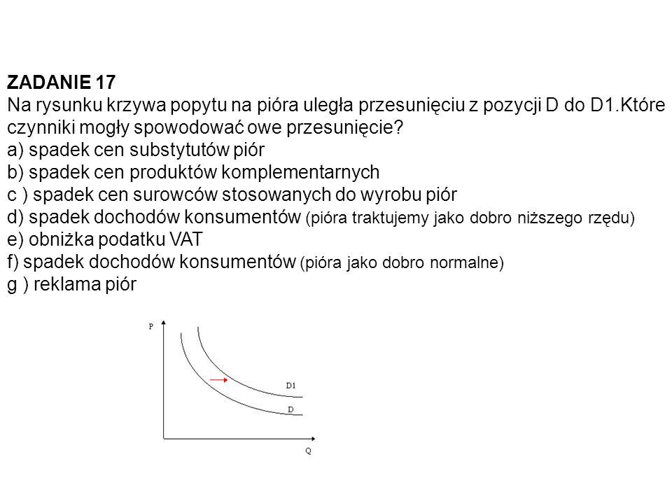 ZADANIE 17 Na rysunku krzywa popytu na pióra uległa przesunięciu z pozycji D do D1.Które czynniki mogły spowodować owe przesunięcie? a) spadek cen sub