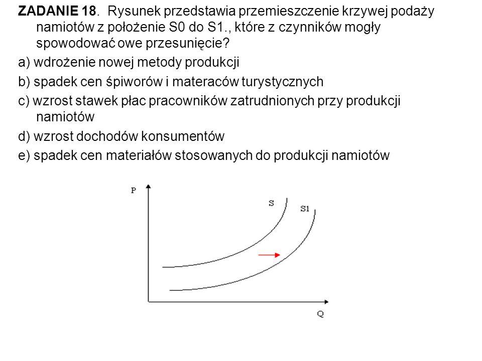 ZADANIE 18. Rysunek przedstawia przemieszczenie krzywej podaży namiotów z położenie S0 do S1., które z czynników mogły spowodować owe przesunięcie? a)