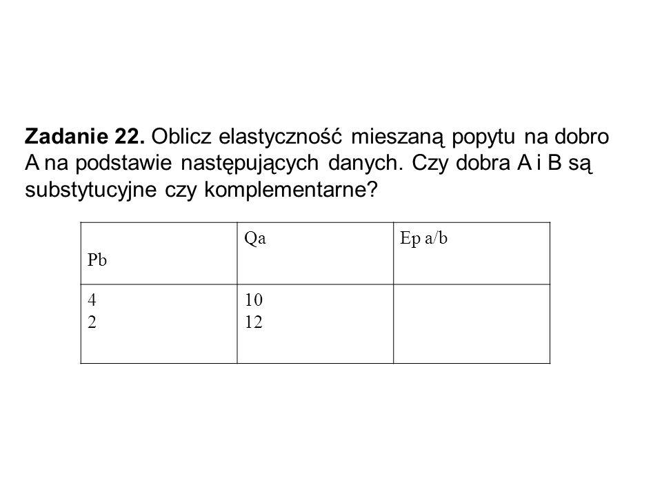 Zadanie 22. Oblicz elastyczność mieszaną popytu na dobro A na podstawie następujących danych. Czy dobra A i B są substytucyjne czy komplementarne? Pb