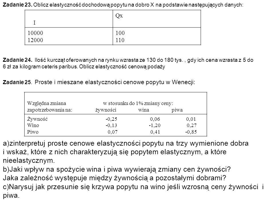 Zadanie 23. Oblicz elastyczność dochodową popytu na dobro X na podstawie następujących danych: I Qx 10000 12000 100 110 Zadanie 24. Ilość kurcząt ofer