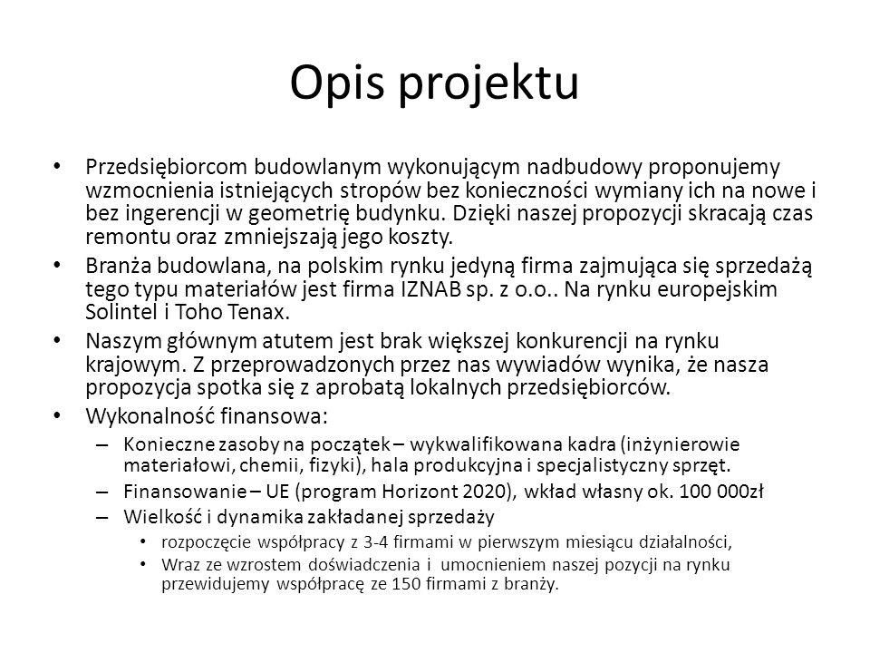 Model Biznesowy #1 Relacje z klientamiKlienci targi przedsiębiorstwa budowlane, zajmujące się wykonywaniem nadbudowy na istniejących już budynkach Kanały dystrybucji i komunikacji spotkania z klientami droga mailowa dowóz materiałów do klienta Kluczowe partnerstwaGłowne działaniaWartość zespół naukowców pracujący nad ulepszaniem materiałówprodukcjapolskie sprzedażinnowacyjność przedsiębiorstwa budowlane jedyna taka oferta na polskim rynku Kluczowe zasoby tworzywa niezbędne do produkcji nanokompozytów sprzęt, fabryka pracownicy techniczni