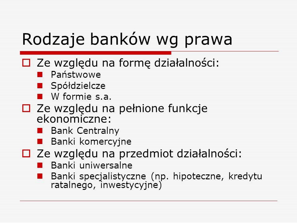 Rodzaje banków wg prawa  Ze względu na formę działalności: Państwowe Spółdzielcze W formie s.a.  Ze względu na pełnione funkcje ekonomiczne: Bank Ce