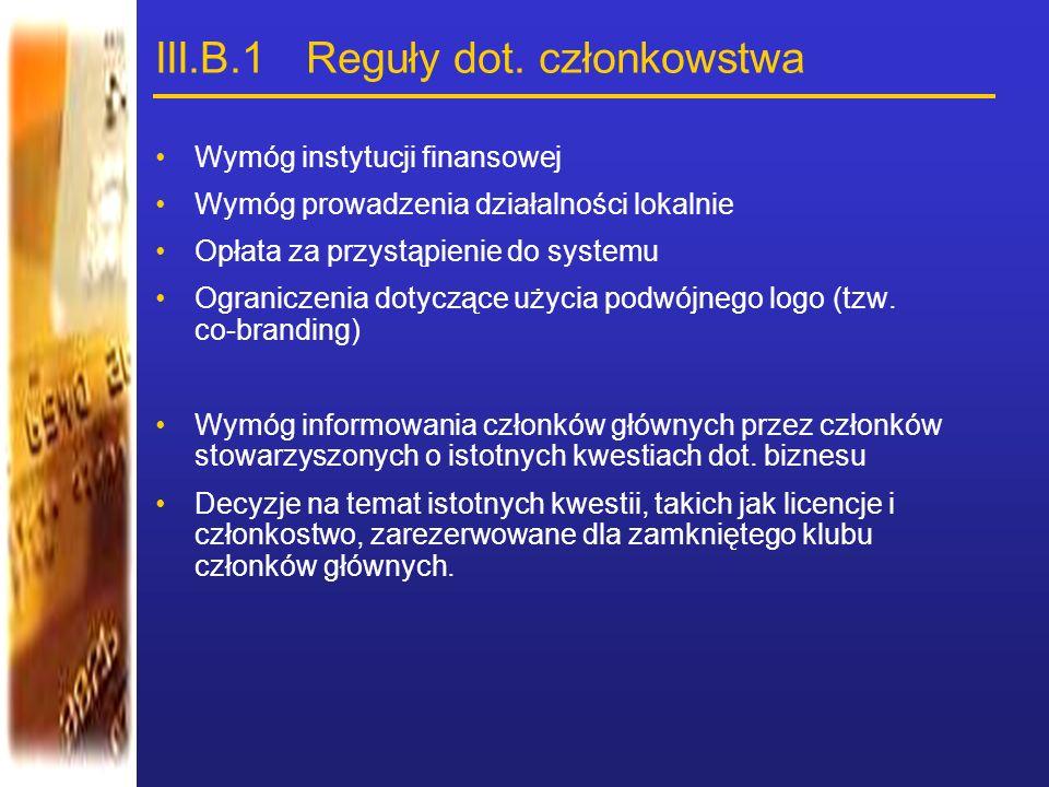 III.B.1 Reguły dot. członkowstwa Wymóg instytucji finansowej Wymóg prowadzenia działalności lokalnie Opłata za przystąpienie do systemu Ograniczenia d