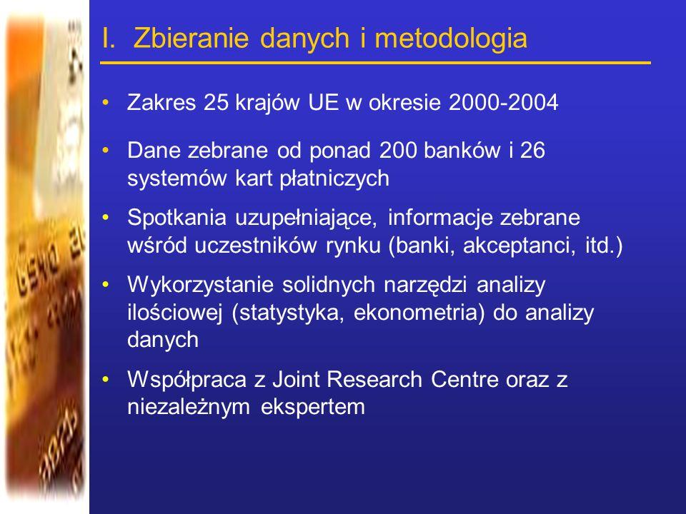 I. Zbieranie danych i metodologia Zakres 25 krajów UE w okresie 2000-2004 Dane zebrane od ponad 200 banków i 26 systemów kart płatniczych Spotkania uz