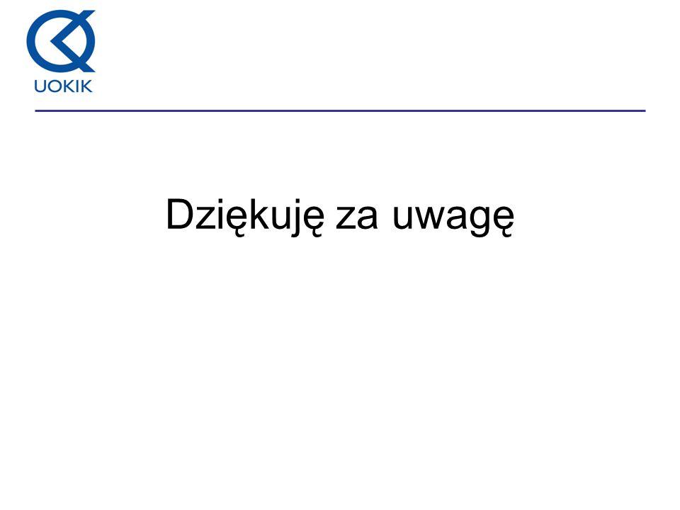 Koordynowanie działań w celu ograniczenia dostępu do rynku Koordynacja - wspólne ustalanie reguł funkcjonowania systemu (w tym stawek OI).