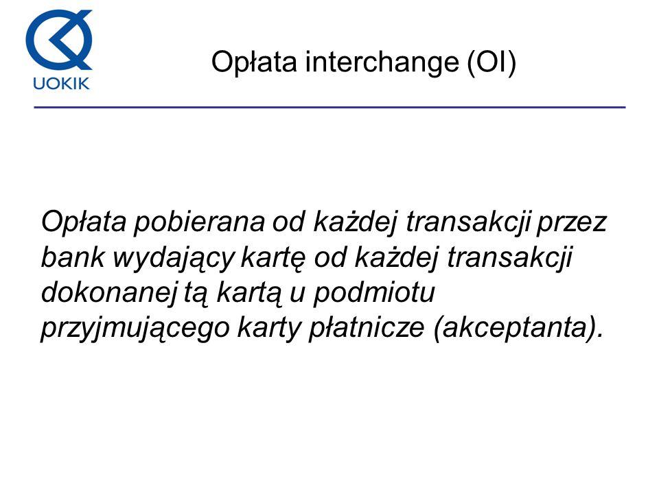 Porozumienia w sprawie OI a drugi warunek wyłączenia Analizy kosztowe przedstawione przez Visa i MasterCard.