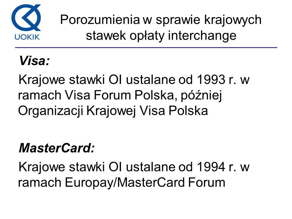 Porozumienia w sprawie krajowych stawek opłaty interchange Visa: Krajowe stawki OI ustalane od 1993 r.