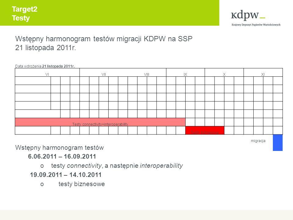 Target2 Testy Wstępny harmonogram testów migracji KDPW na SSP 21 listopada 2011r.