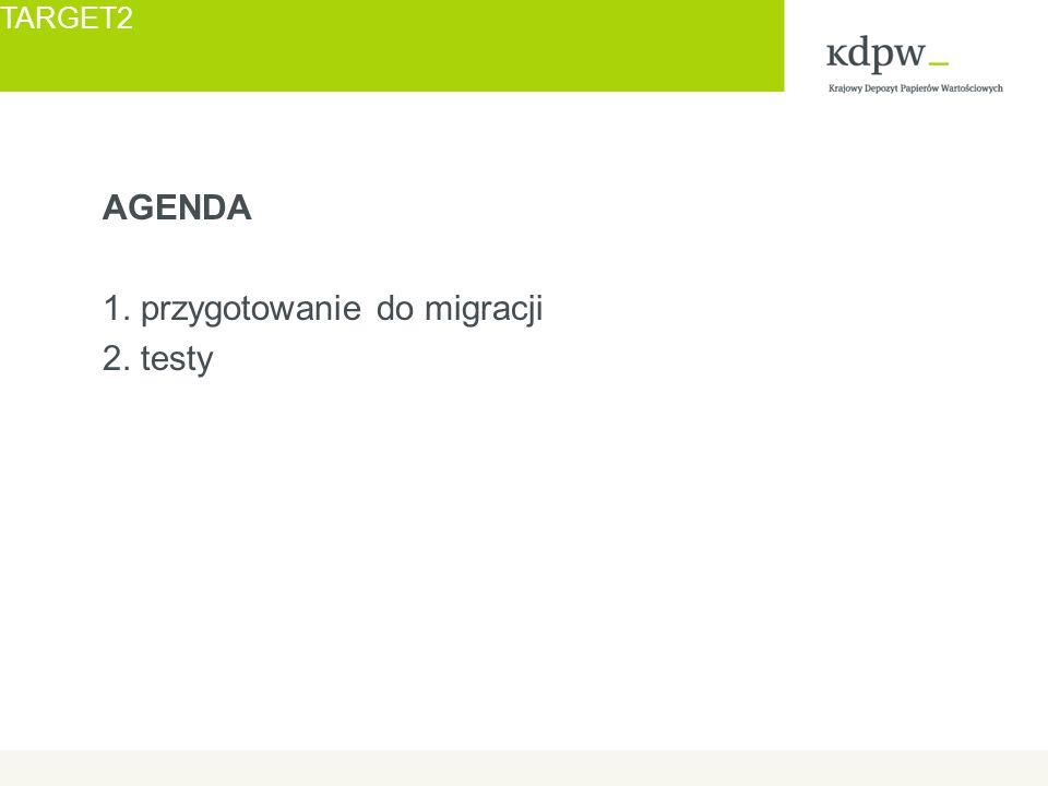 TARGET2 AGENDA 1. przygotowanie do migracji 2. testy