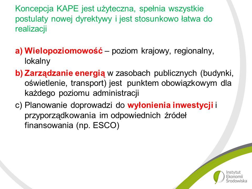 Koncepcja KAPE jest użyteczna, spełnia wszystkie postulaty nowej dyrektywy i jest stosunkowo łatwa do realizacji a)Wielopoziomowość – poziom krajowy, regionalny, lokalny b)Zarządzanie energią w zasobach publicznych (budynki, oświetlenie, transport) jest punktem obowiązkowym dla każdego poziomu administracji c)Planowanie doprowadzi do wyłonienia inwestycji i przyporządkowania im odpowiednich źródeł finansowania (np.