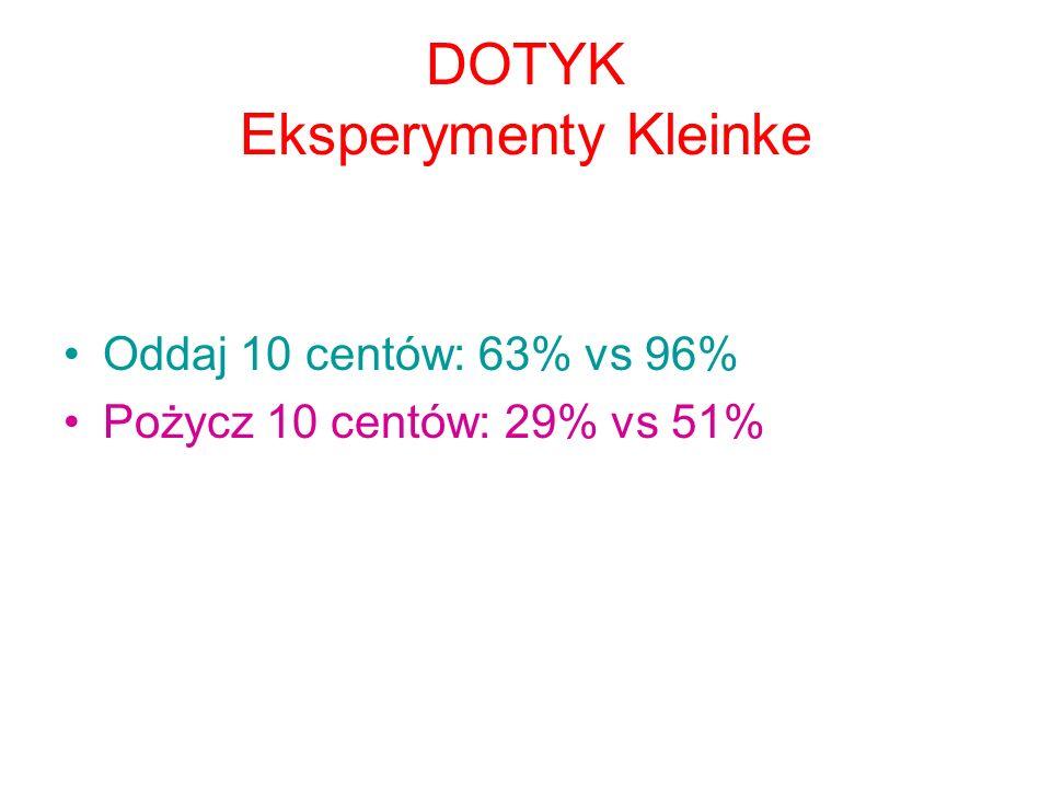 DOTYK Eksperymenty Kleinke Oddaj 10 centów: 63% vs 96% Pożycz 10 centów: 29% vs 51%